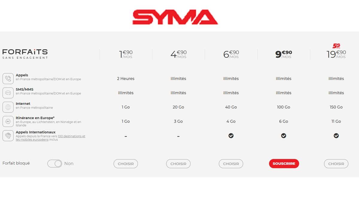 Découvrez les forfaits sans engagement de 1Go à 150Go dès 1.90€ de Syma Mobile